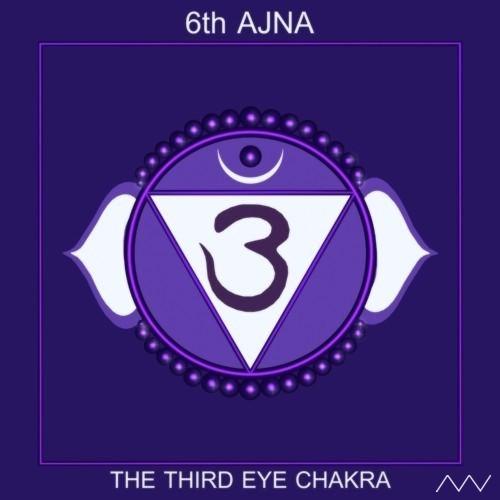 szem-chacra